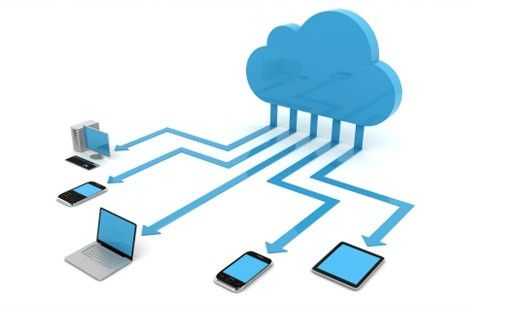 10 Benefits Of Cloud Computing